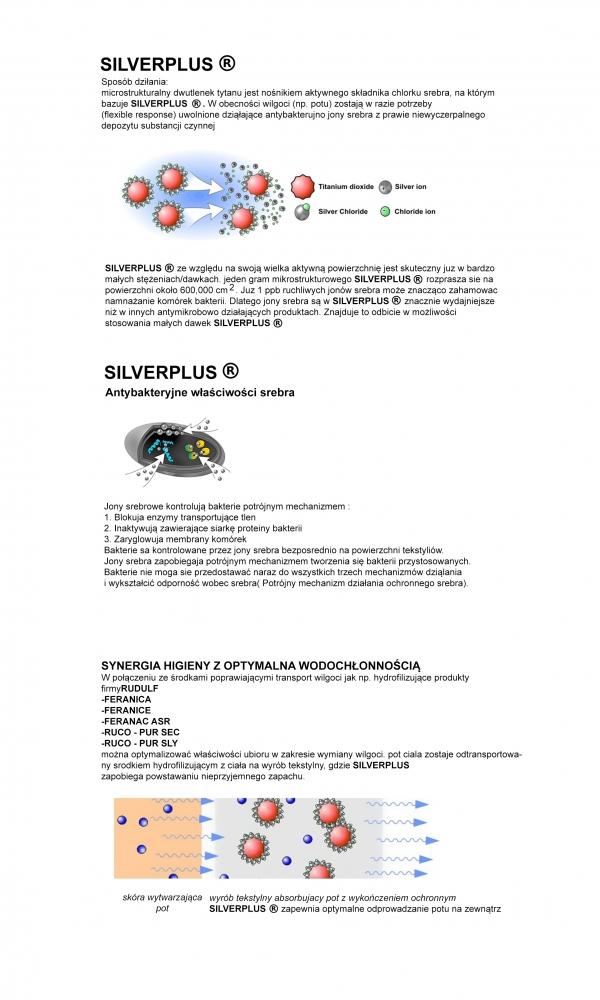 HELMET BEANIE Serie T WARMline MEMBRANE TEXIRION black