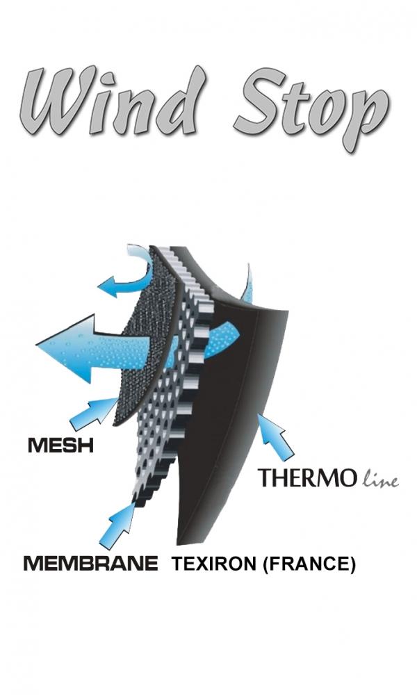 WARM CAP Serie T WARMline MEMBRANE TEXIRON IN FRONT